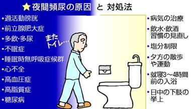 病気 飲 尿