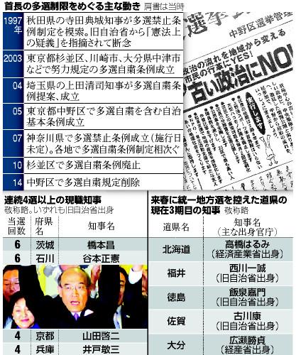 首長の多選制限をめぐる主な動き/連続4選以上の現職知事/来春に統一地方選を控えた道県の現在3期目の知事