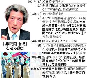 非戦闘地域 - JapaneseClass.jp