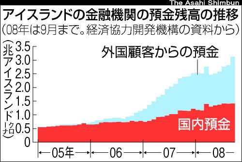 asahi.com(朝日新聞社):アイ...
