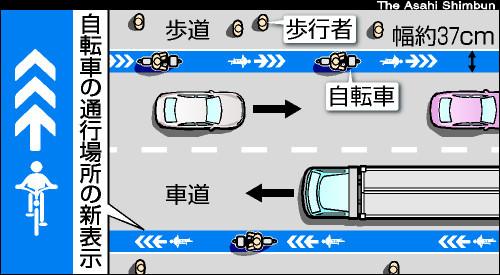 自転車の 事故 自転車と車 対応 : 朝日新聞社):「ここは自転車 ...