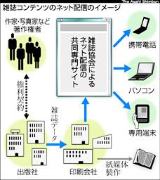 asahi.com(朝日新聞社):雑誌も ...
