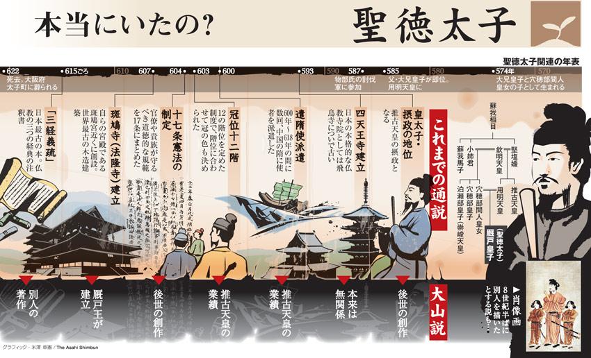 http://www.asahi.com/culture/news_culture/images/TKY201204030211.jpg