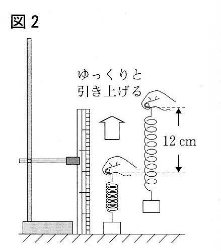 兵庫 県 高校 入試