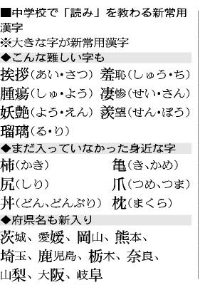 asahi.com(朝日新聞社):「熊...