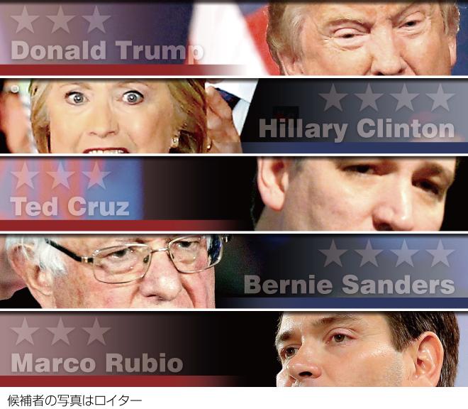 アメリカ大統領選 スーパーチューズデー