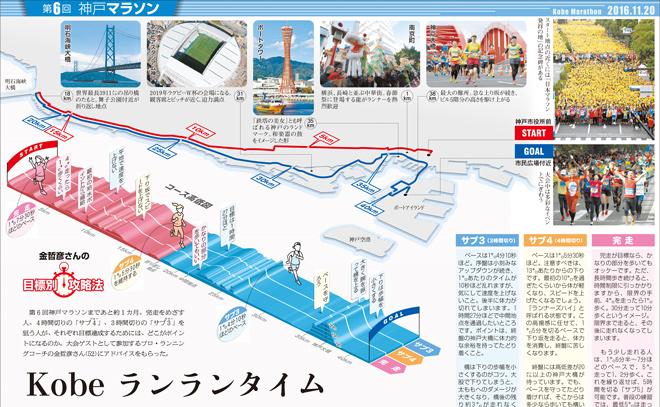 神戸マラソン2016特集