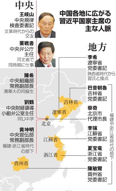 中国各地に広がる習近平国家主席の主な人脈