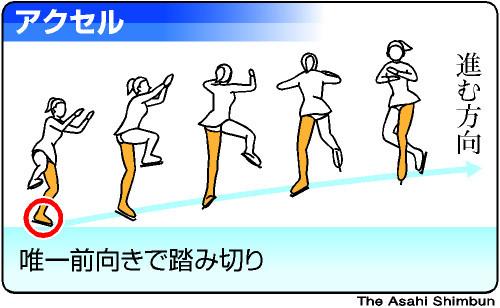 asahi.com(朝日新聞社):アク...