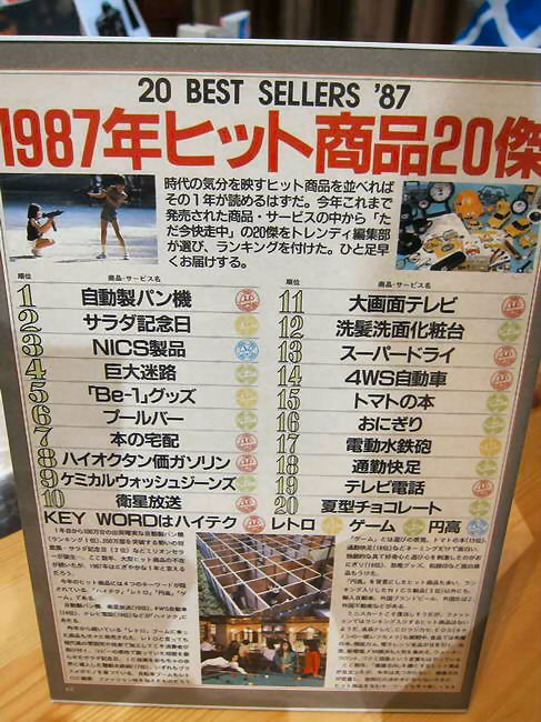 朝日新聞デジタル:1987年のヒッ...
