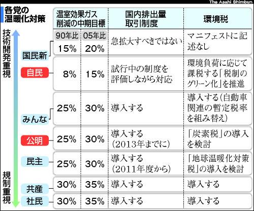 asahi.com(朝日新聞社):《に...