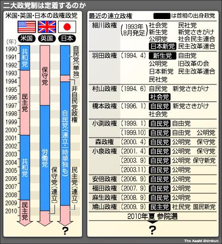 asahi.com(朝日新聞社):《問...