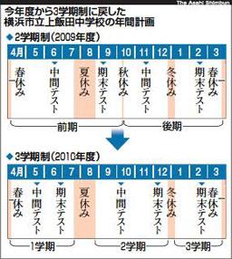 NIE教育に新聞を:朝日新聞社イ...