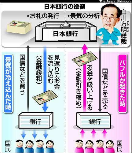 朝日新聞デジタル:2013年01月16 ...