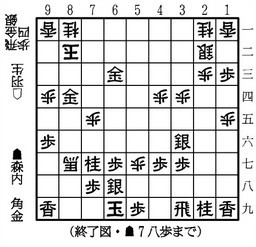 how to play shogi online