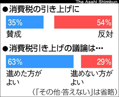 asahi.com(朝日新聞社):菅首...