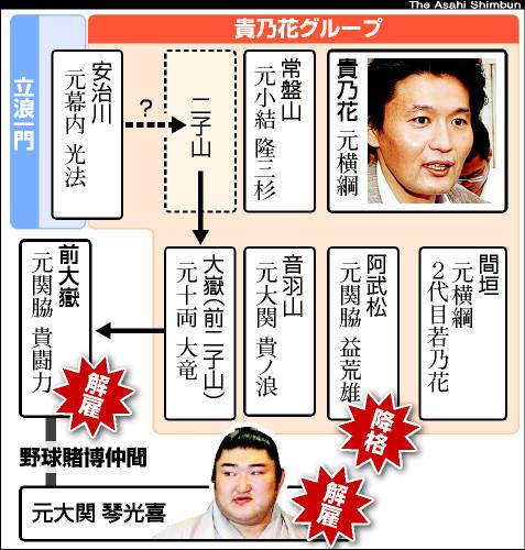 asahi.com(朝日新聞社):年寄...