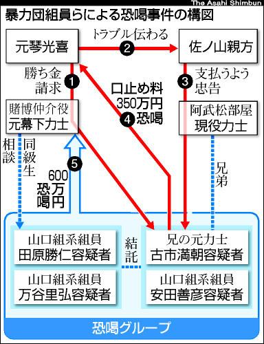 asahi.com(朝日新聞社):双方...