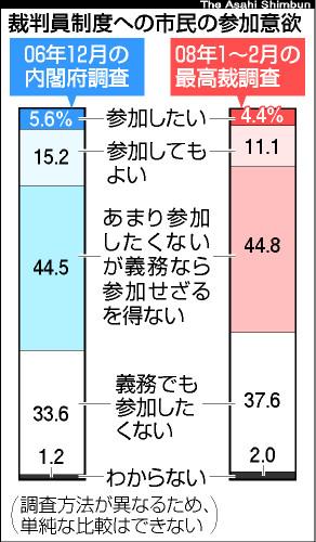 asahi.com(朝日新聞社):裁判...