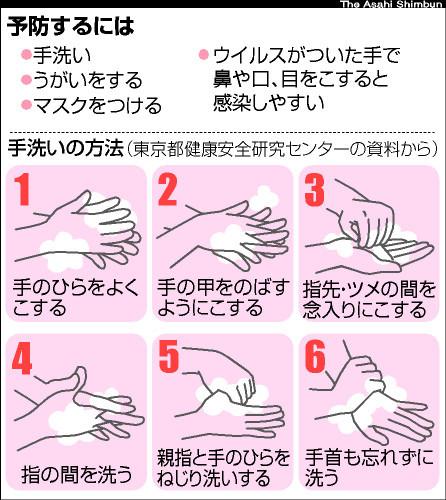 手洗い ハッピー バースデー