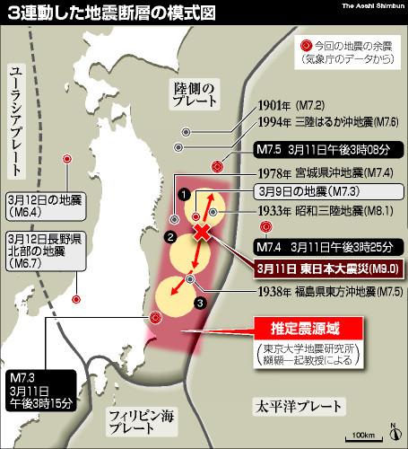 人工 地震 3.11 人工地震「3.11」を起こした真の目的は「秦氏=ロスチャイルド」による福島遷都のための土地の巻き上げ!?