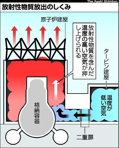 ... に影響ない」 - 東日本大震災