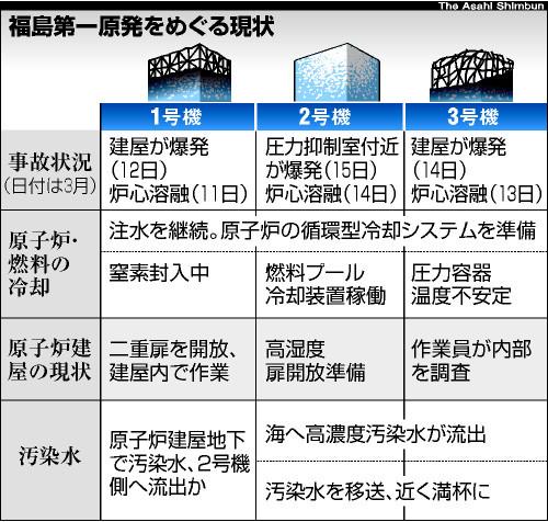 asahi.com(朝日新聞社):ベン...