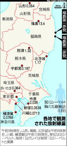 各地で観測された放射線量
