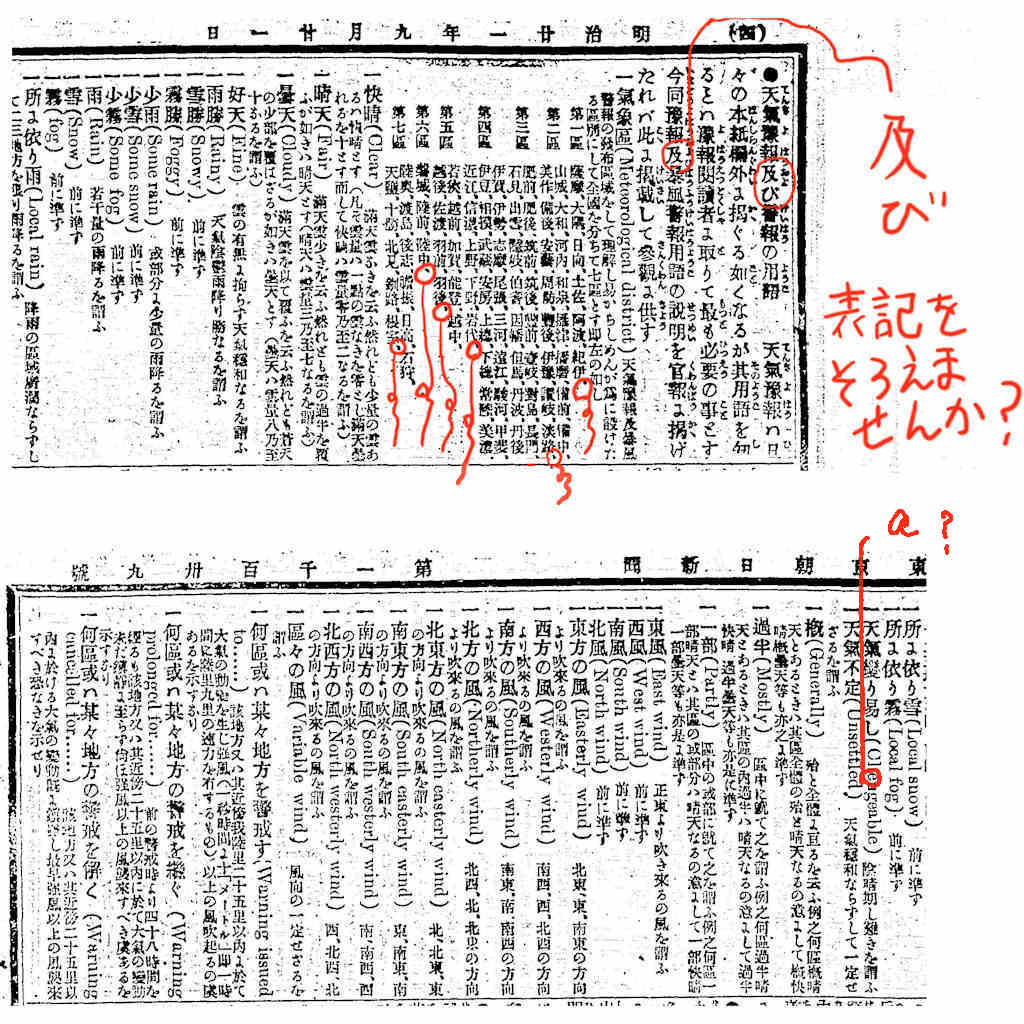 所により」は英語から - ことばマガジン:朝日新聞デジタル