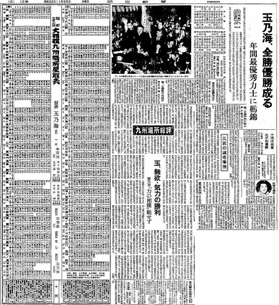 場所 大相撲 結果 大阪