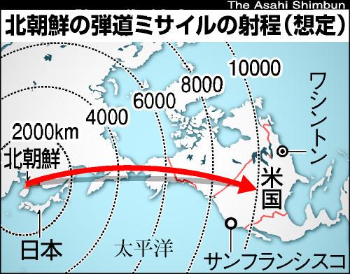 図:北朝鮮の弾道ミサイルの射程(想定) 北朝鮮の弾道ミサイルの射程(想定) 米、迎撃ミサイル14