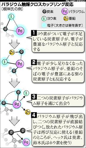 asahi.com(朝日新聞社):クロ...