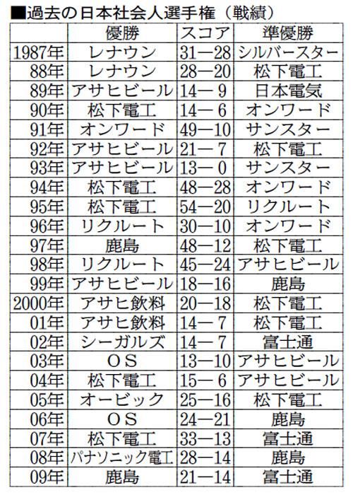 asahi.com(朝日新聞社):鉄壁×...