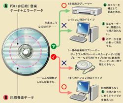 asahi.com : ネット最前線 : ASA...