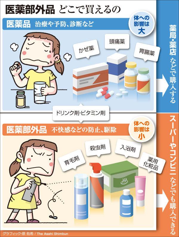 http://www.asahi.com/topics/images/TKY201006290134.jpg