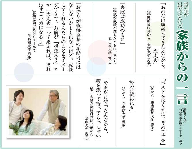 発表 早稲田 合格