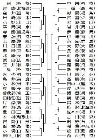 朝日新聞デジタル:朝日アマ囲碁名人戦 - 囲碁