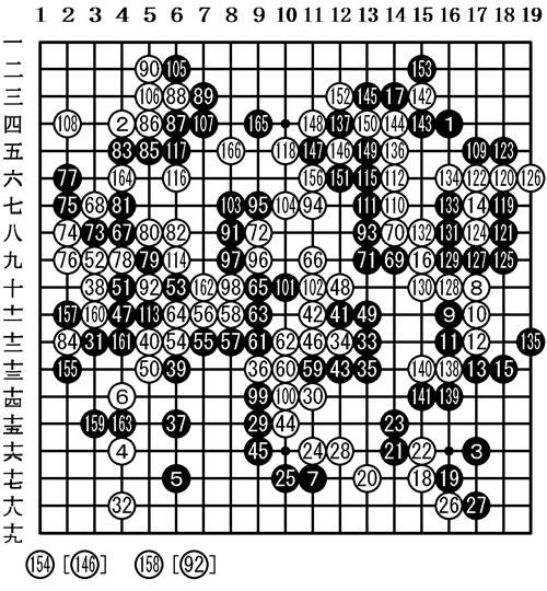 大石コウ - JapaneseClass.jp