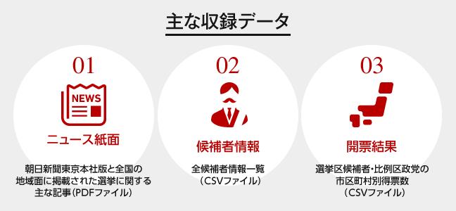 データ集:CD/DVD 国政選挙シリーズ「朝日新聞で見る 総選挙/参院選の ...