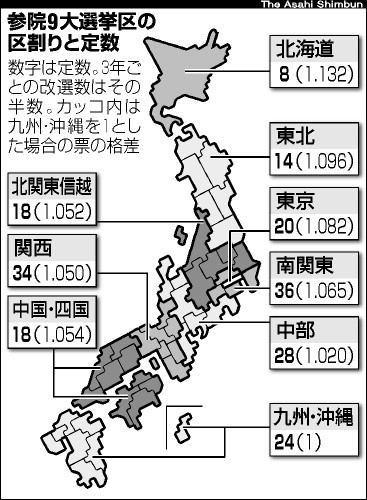 asahi.com(朝日新聞社):参院選「9ブロックで大選挙区」案 西岡議長 ...