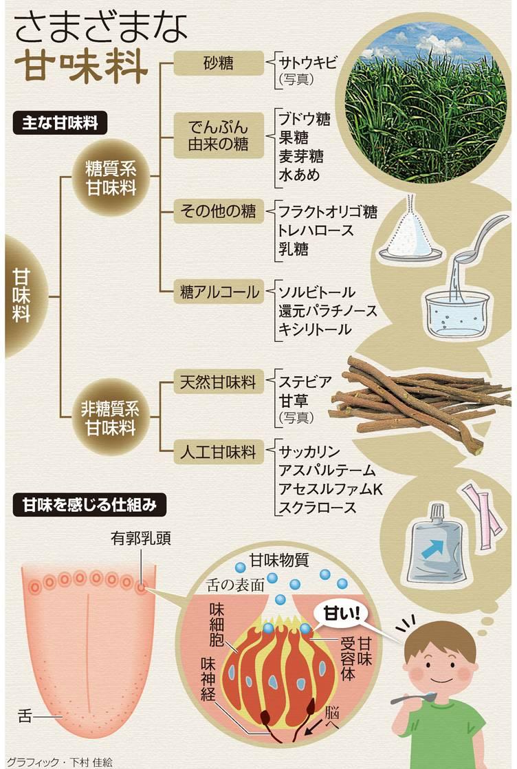 朝日新聞社 NIE -教育に新聞を- 新聞出前授業 | 朝日新聞社 ...