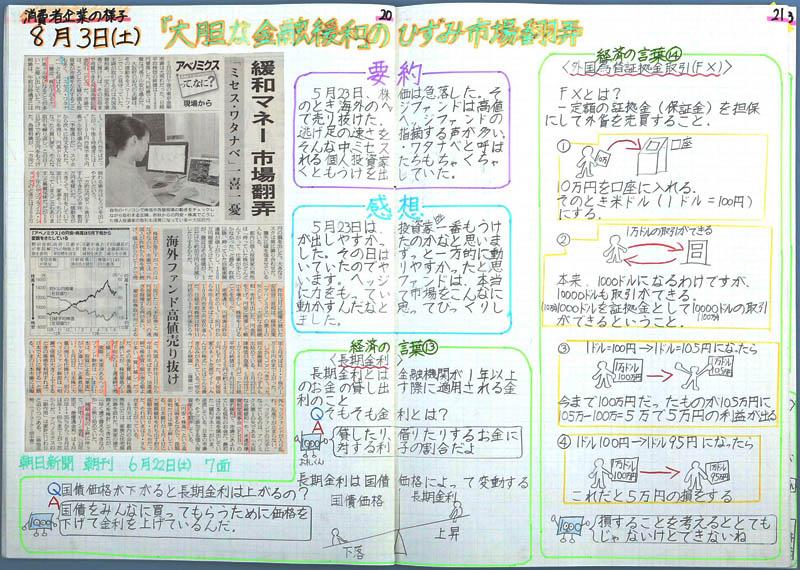 小学生 の 部 文部 科学 大臣 賞 清田 朋和 さん