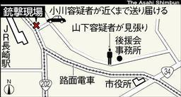 asahi.com:長崎市長射殺で城尾容疑者を起訴 殺人、公選法違反など ...