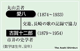 asahi.com: 愛八と古賀十二郎―長崎・丸山 - 愛の旅人 - トラベル